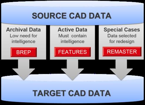 CAD-conversion-methods.png