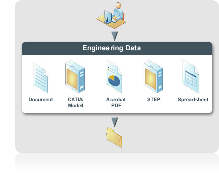 Technical Data Package