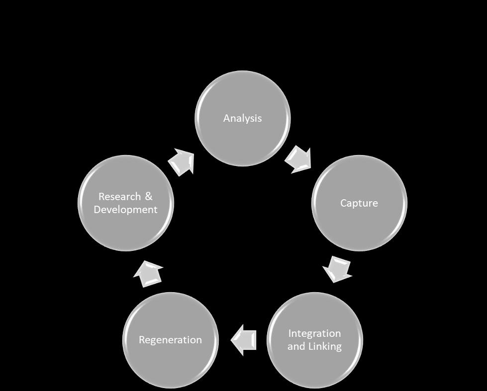 digital-thread-interoperability