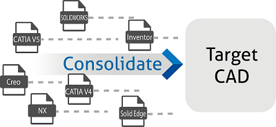 Consolidate-CAD-400