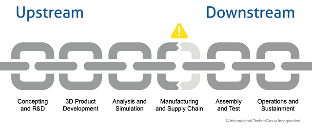 mfg-supply-chain.png