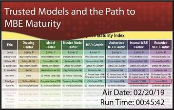 webinar-CADIQ-MBE-Maturity-01